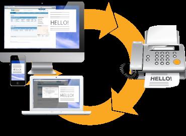 cloud phone internet fax
